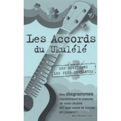 Mini dictionnaire d'accords ukulélé Coup de Pouce